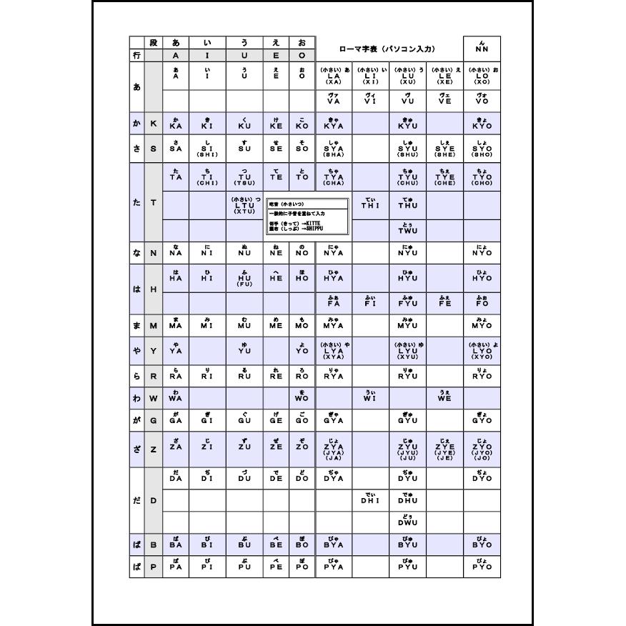 ローマ字表パソコン入力10国語学習ノートl活